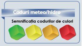 Coduri meteo/hidro